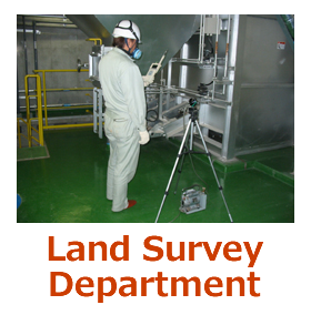 Land Survey Department